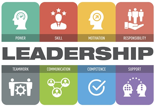 An introduction to the various styles of leadership